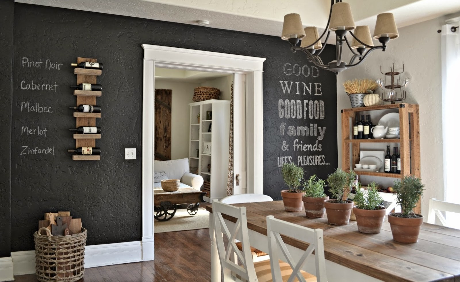 Image of: decorative chalkboards for home