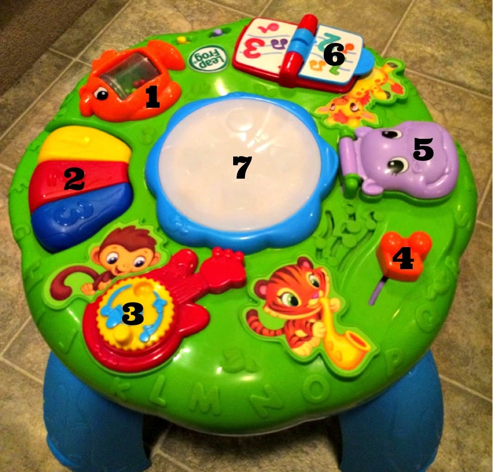 Image of: leapfrog play table